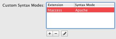 Coda-Apache Syntax Mode