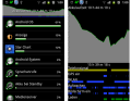 Battery usage with detail view